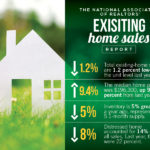 existing-home-sales