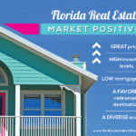 Florida Real-Estate-Market-Positives